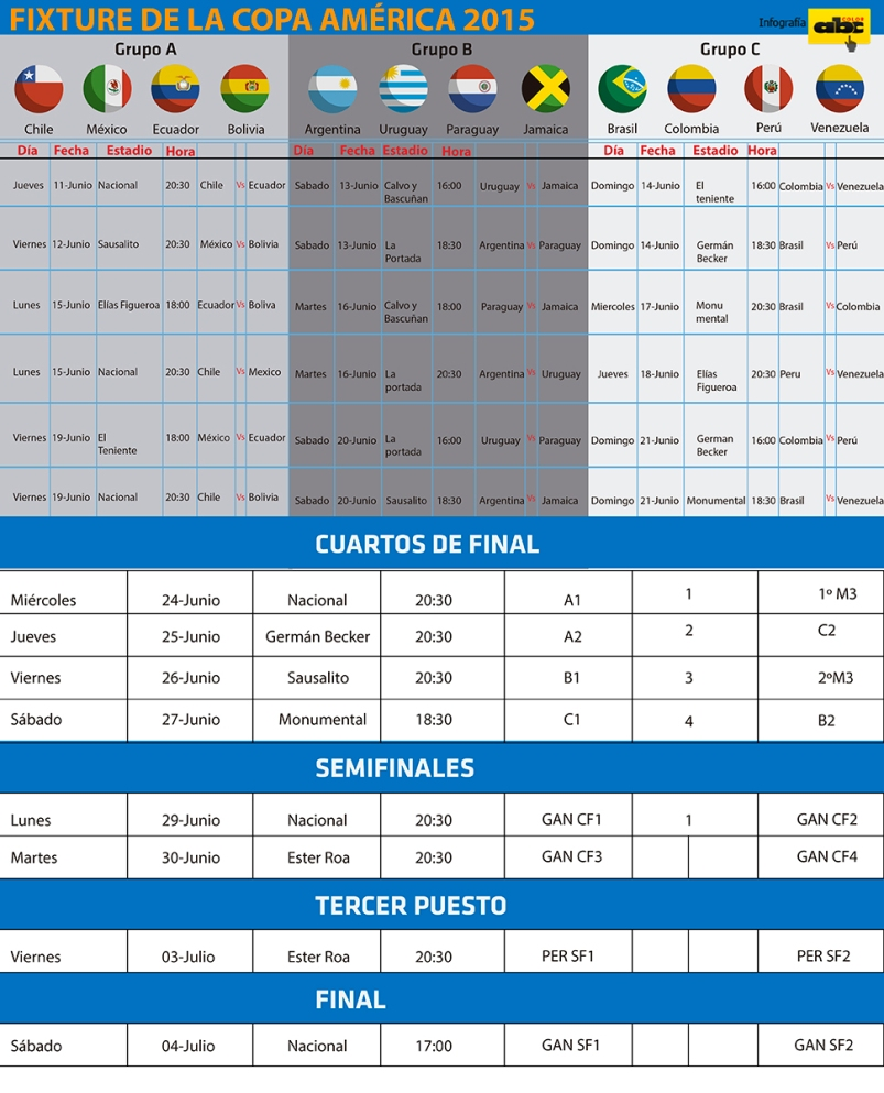 "bcad6dcb2 Calendario de la Copa América – ""Chile 2015"""