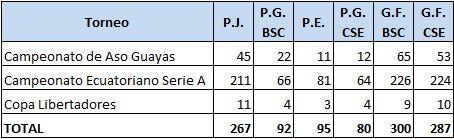 BSC-CSE-1951-2016