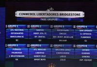 grupos-copa-libertadores-2017