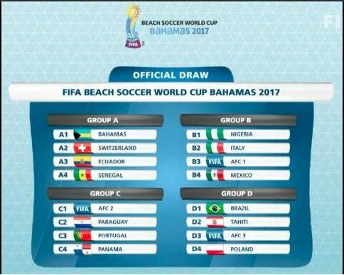 llaves-mundial-de-playa-2017