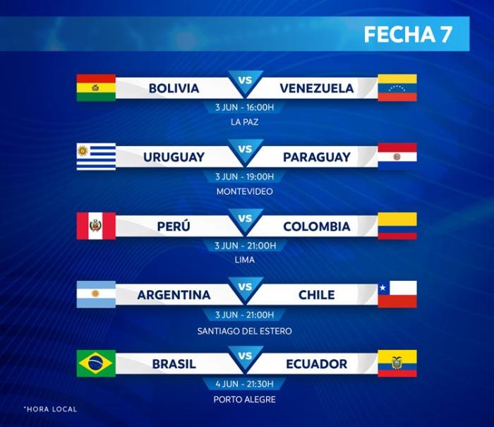 fecha-7-eliminatorias-conmebol-3-4-junio-2021
