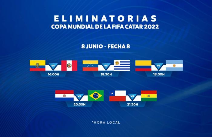 fecha-8-eliminatorias-conmebol-2021